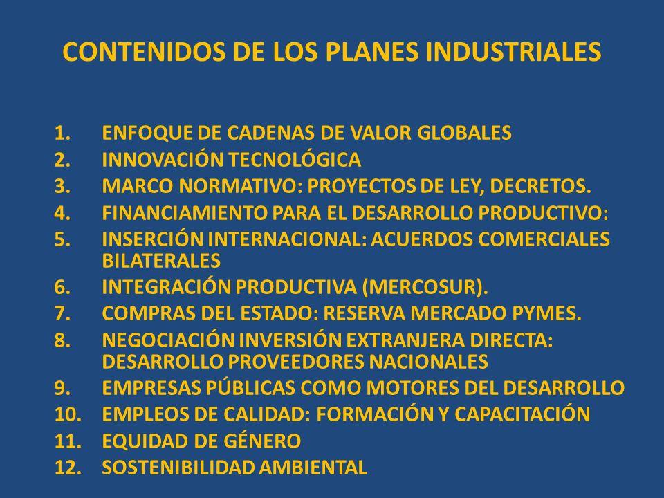 CONTENIDOS DE LOS PLANES INDUSTRIALES