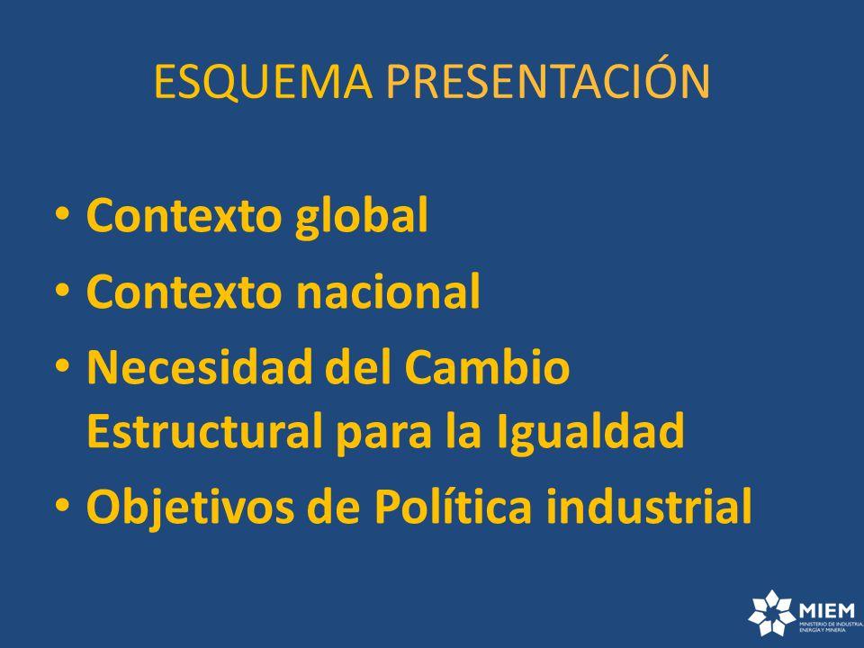 ESQUEMA PRESENTACIÓN Contexto global. Contexto nacional. Necesidad del Cambio Estructural para la Igualdad.