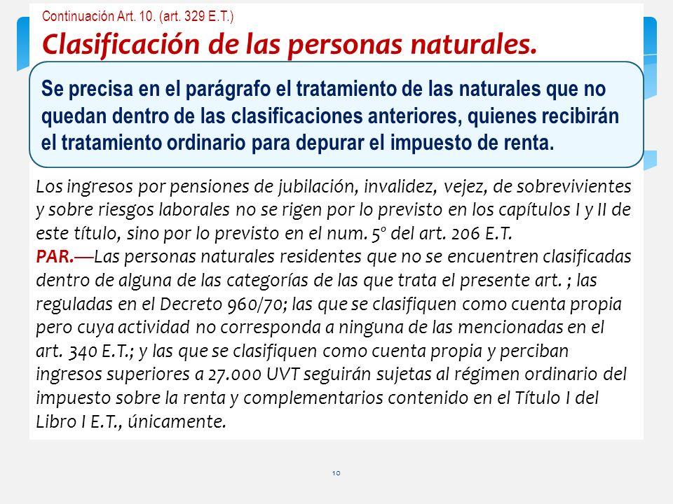 Clasificación de las personas naturales.
