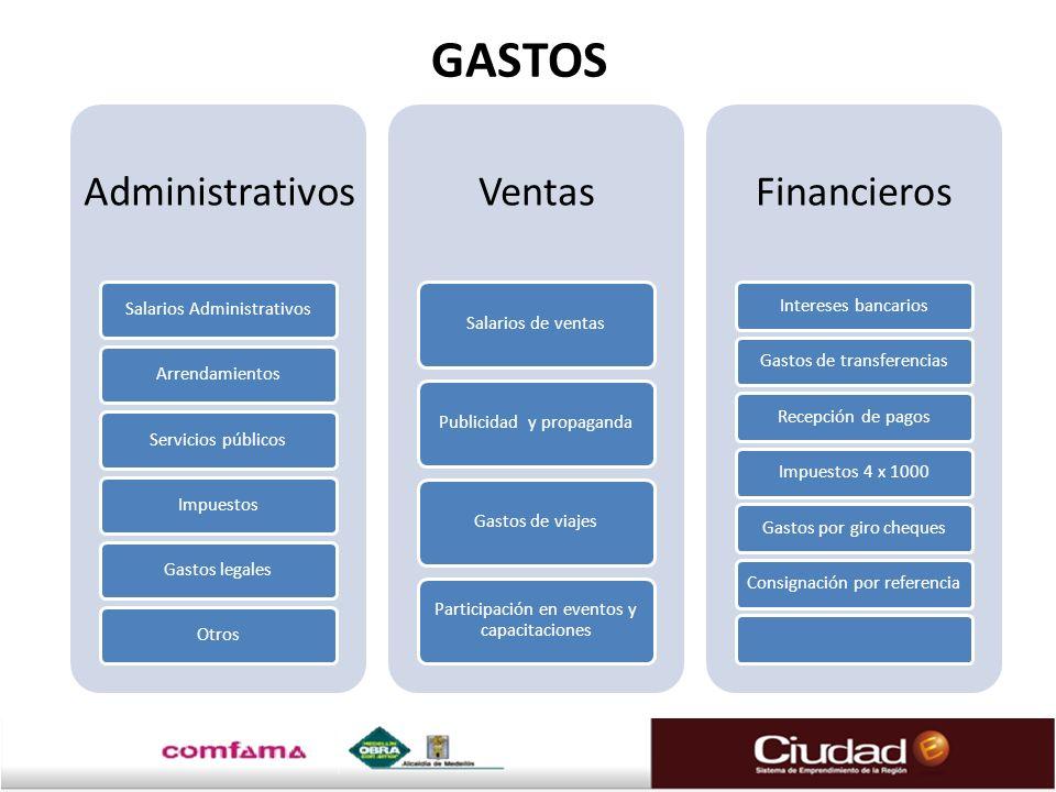 GASTOS Administrativos Ventas Financieros Salarios Administrativos