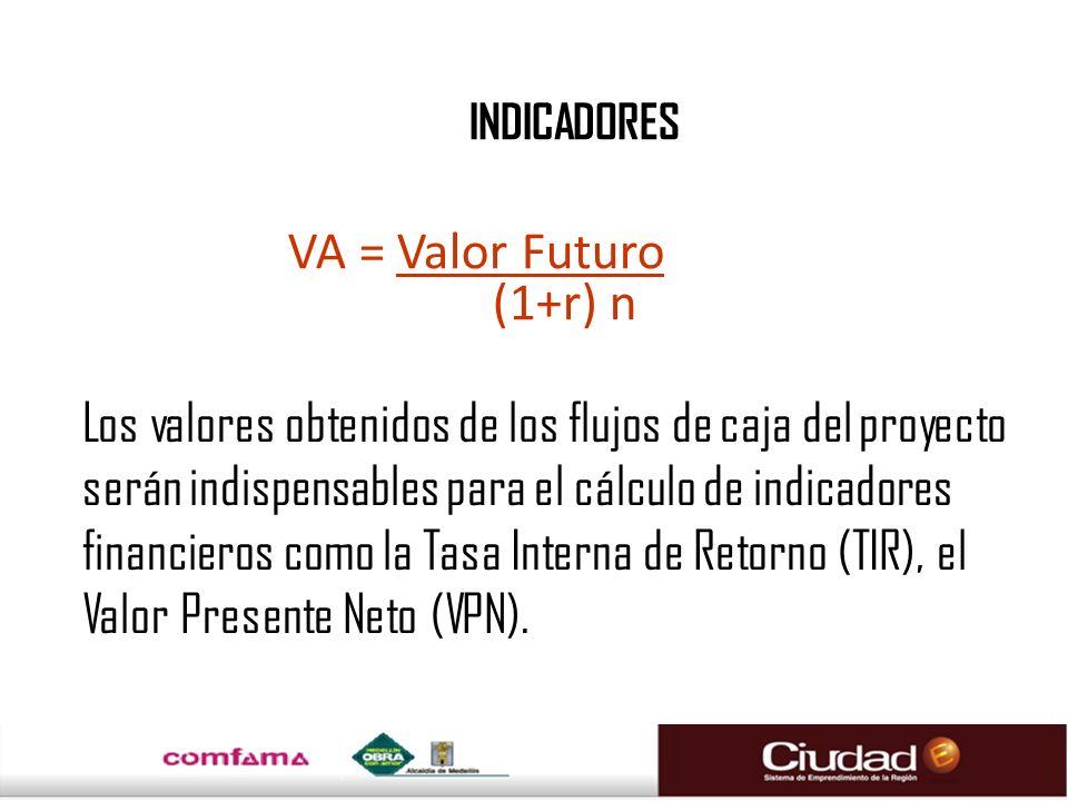 INDICADORES VA = Valor Futuro. (1+r) n.