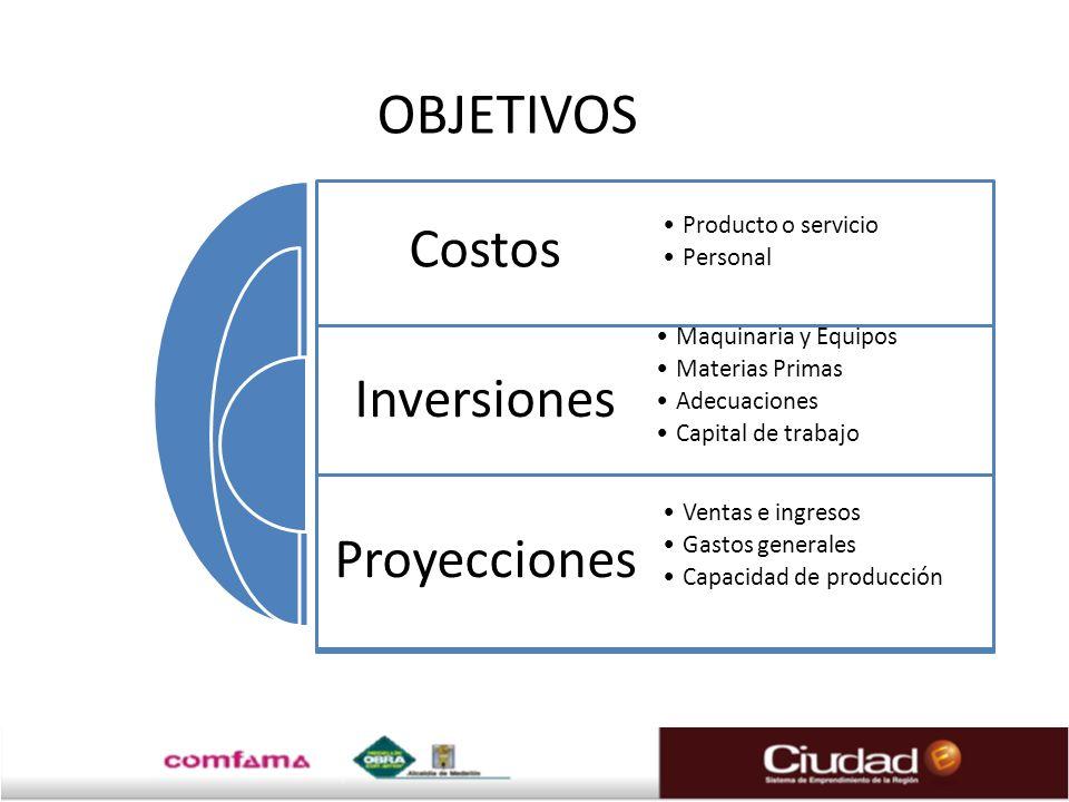 OBJETIVOS Costos Inversiones Proyecciones Producto o servicio Personal