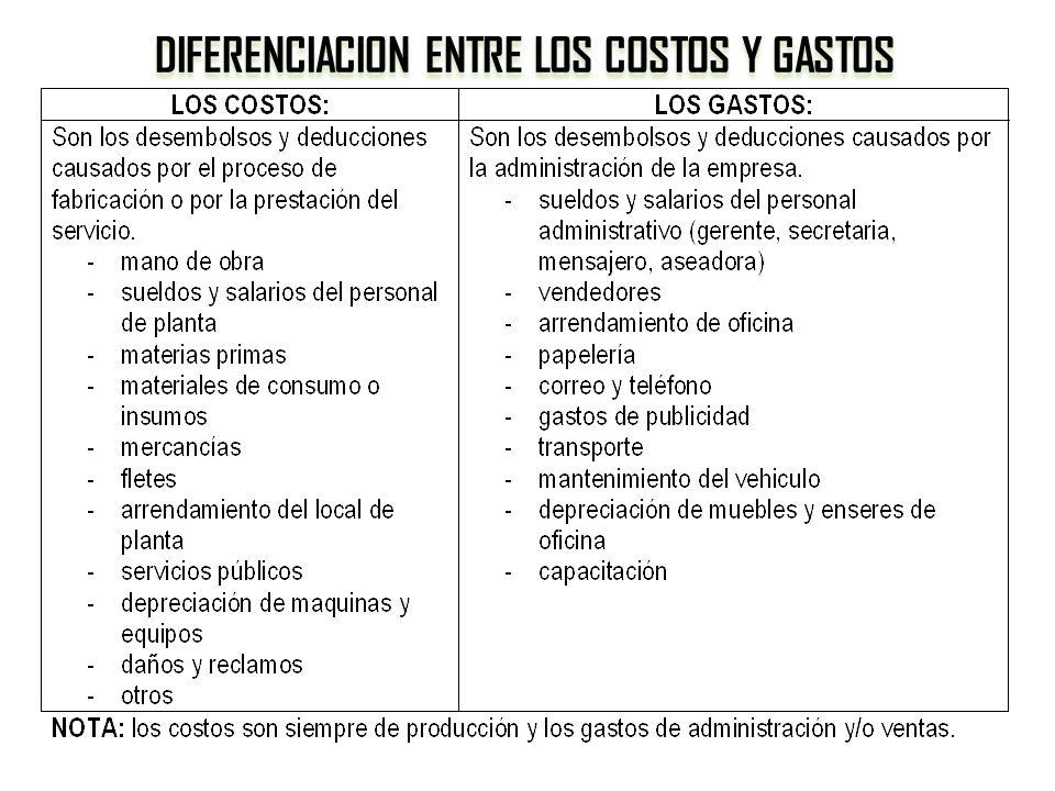 DIFERENCIACION ENTRE LOS COSTOS Y GASTOS