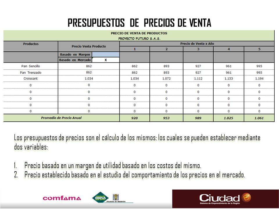 PRESUPUESTOS DE PRECIOS DE VENTA