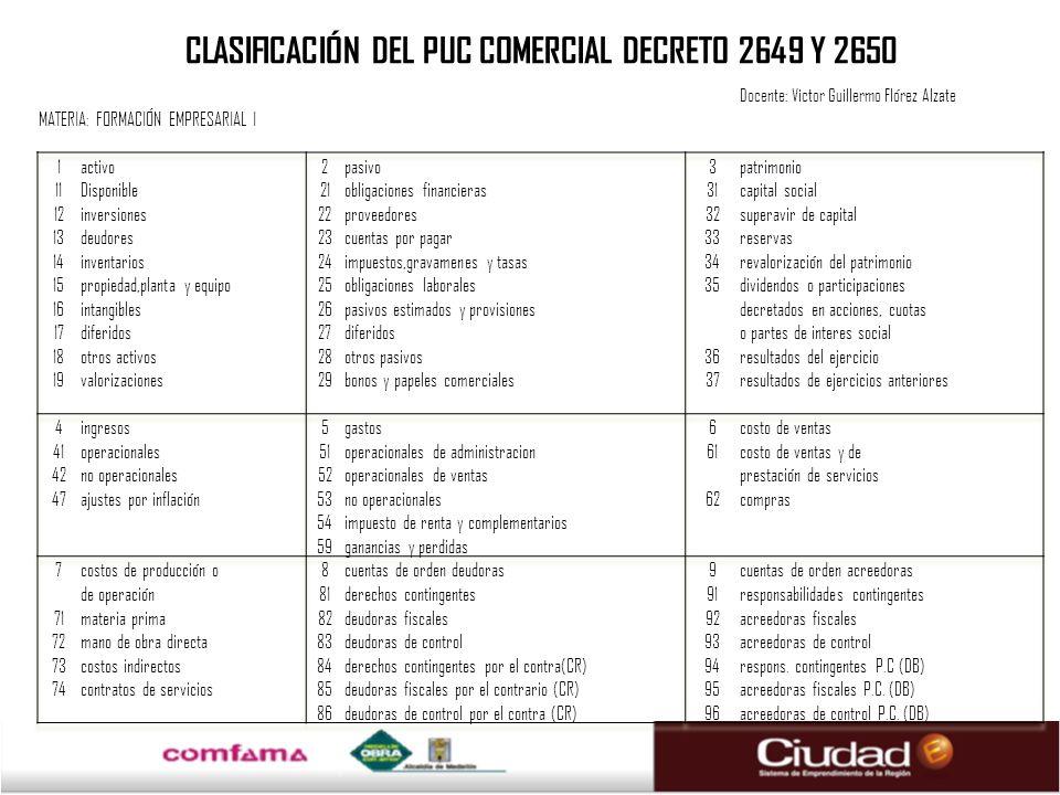 CLASIFICACIÓN DEL PUC COMERCIAL DECRETO 2649 Y 2650