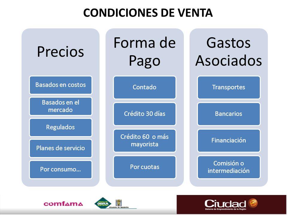 Precios Forma de Pago Gastos Asociados CONDICIONES DE VENTA