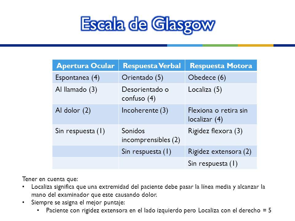 Escala de Glasgow Apertura Ocular Respuesta Verbal Respuesta Motora