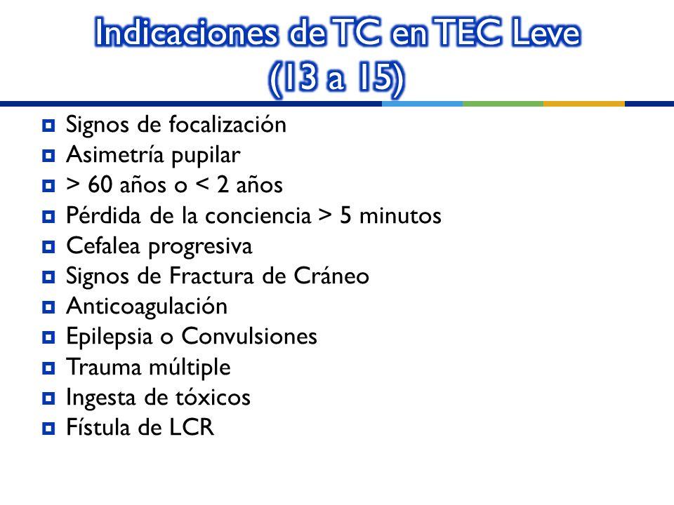 Indicaciones de TC en TEC Leve (13 a 15)