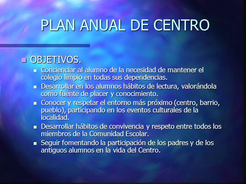 PLAN ANUAL DE CENTRO OBJETIVOS.