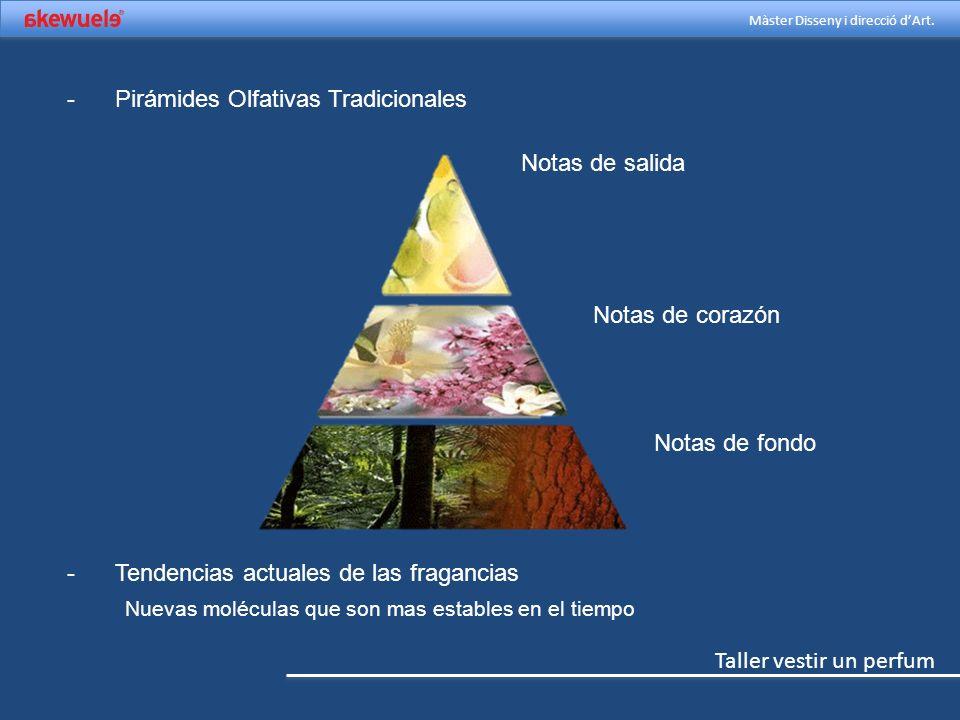 - Pirámides Olfativas Tradicionales