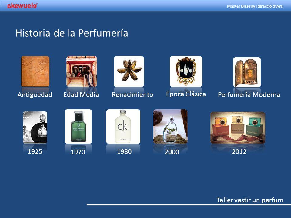Historia de la Perfumería
