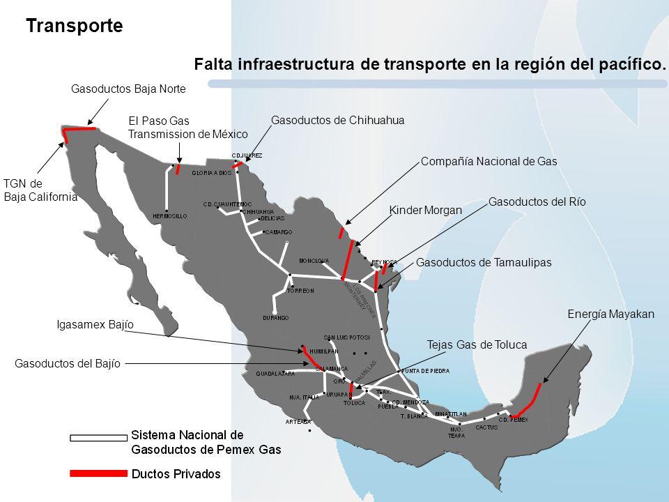 Transporte Falta infraestructura de transporte en la región del pacífico. Gasoductos Baja Norte. El Paso Gas.