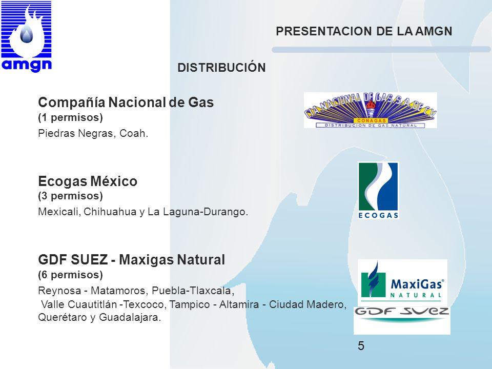 Compañía Nacional de Gas