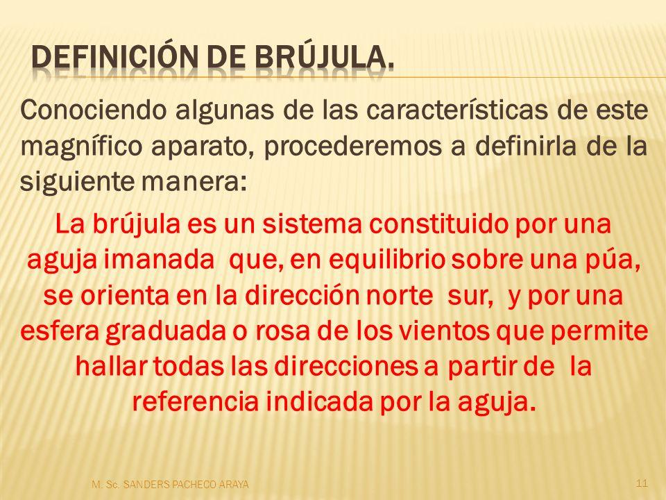 Definición de brújula.