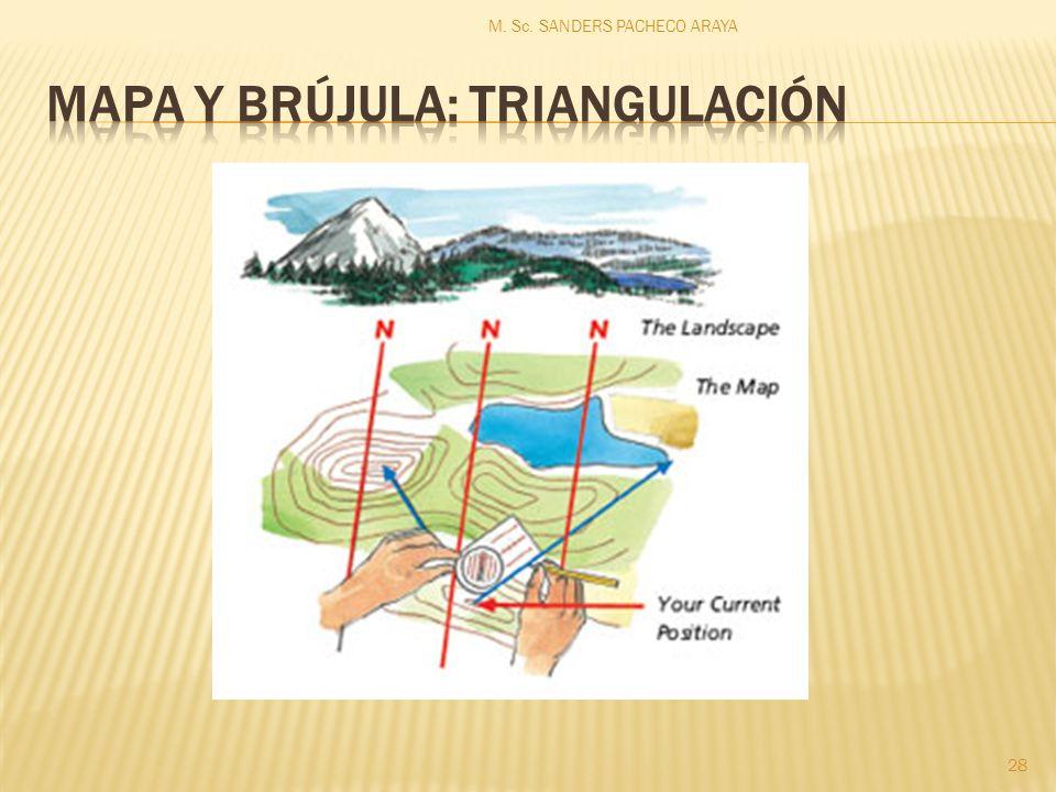 Mapa y brújula: triangulación