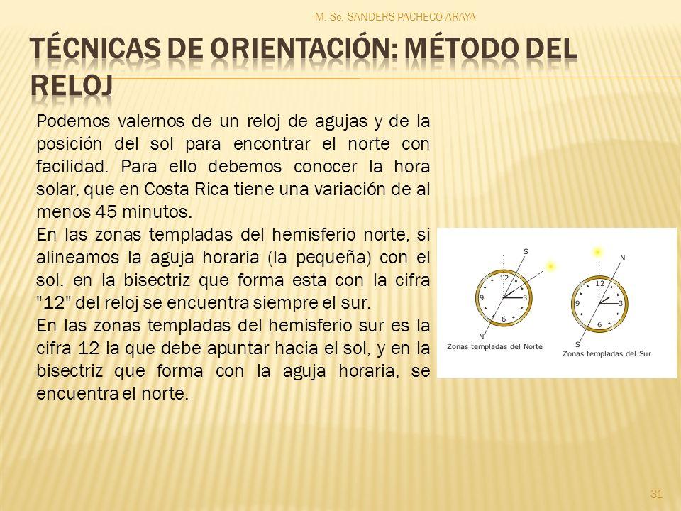 Técnicas de orientación: Método del reloj