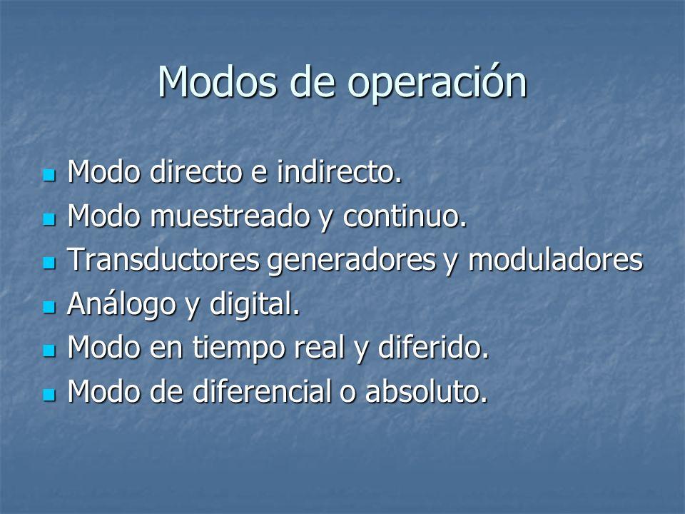 Modos de operación Modo directo e indirecto.