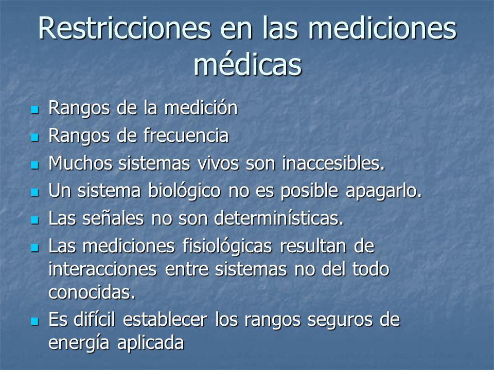 Restricciones en las mediciones médicas