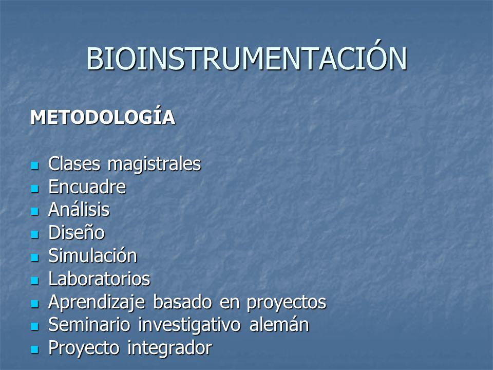 BIOINSTRUMENTACIÓN METODOLOGÍA Clases magistrales Encuadre Análisis