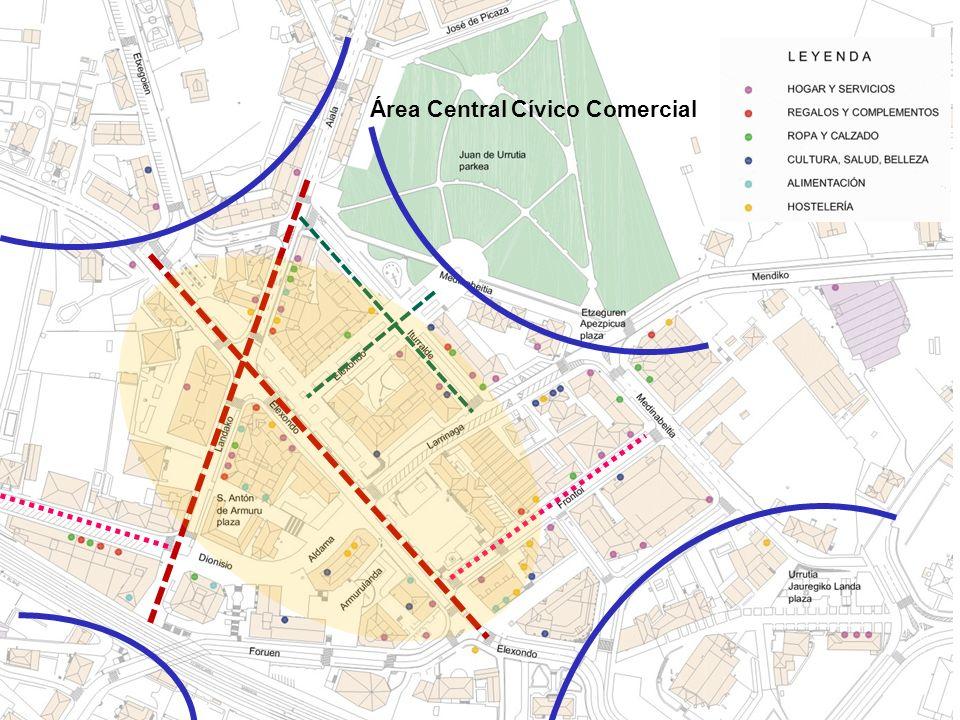 Área Central Cívico Comercial