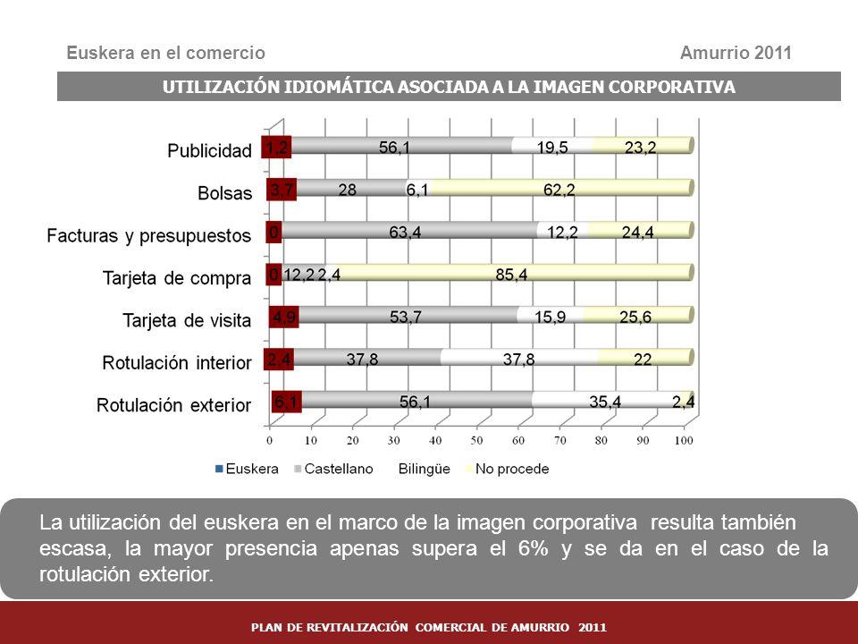 Euskera en el comercio Amurrio 2011. UTILIZACIÓN IDIOMÁTICA ASOCIADA A LA IMAGEN CORPORATIVA.