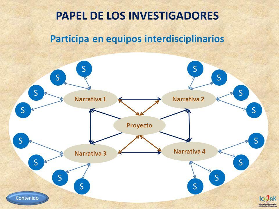 PAPEL DE LOS INVESTIGADORES Participa en equipos interdisciplinarios