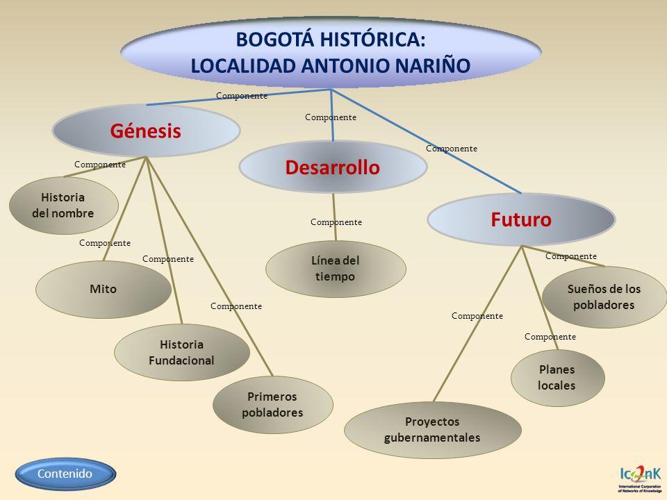 BOGOTÁ HISTÓRICA: LOCALIDAD ANTONIO NARIÑO Génesis Desarrollo Futuro