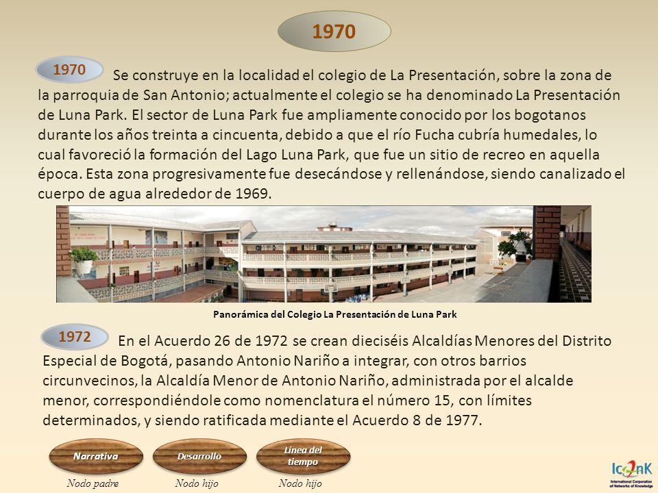 Panorámica del Colegio La Presentación de Luna Park