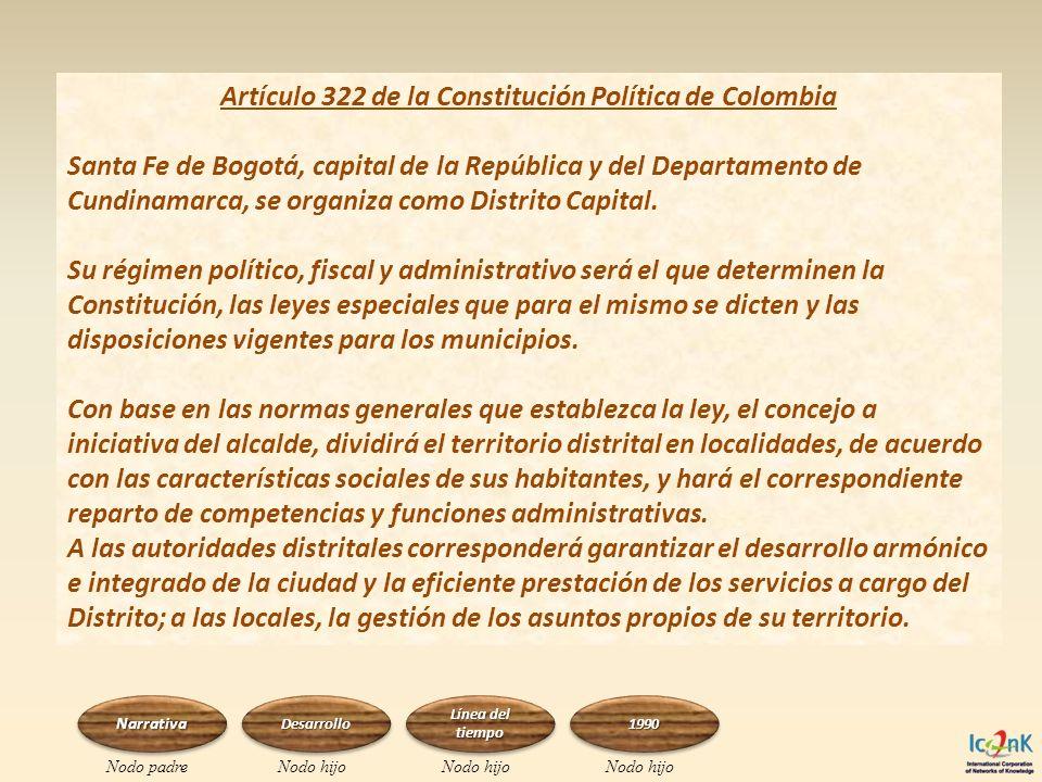 Artículo 322 de la Constitución Política de Colombia