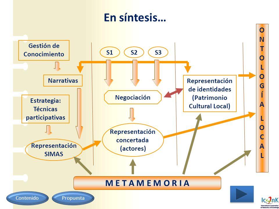 En síntesis… M E T A M E M O R I A ONTOLOGÍA LOCAL