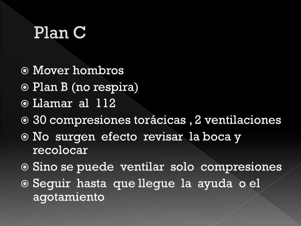 Plan C Mover hombros Plan B (no respira) Llamar al 112