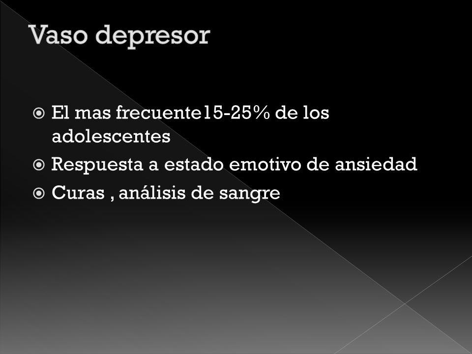 Vaso depresor El mas frecuente15-25% de los adolescentes