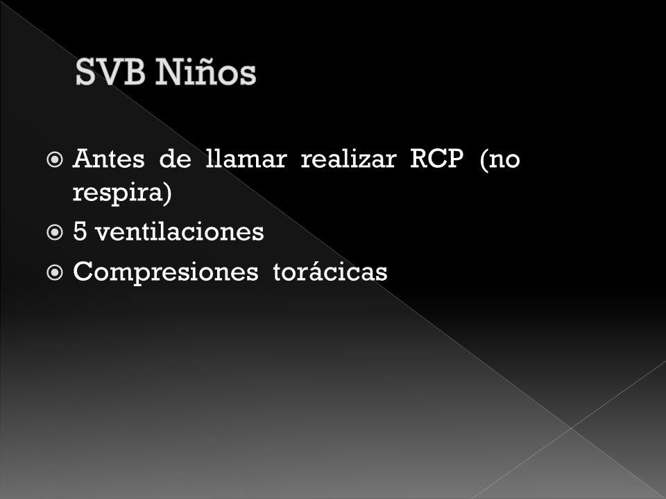 SVB Niños Antes de llamar realizar RCP (no respira) 5 ventilaciones