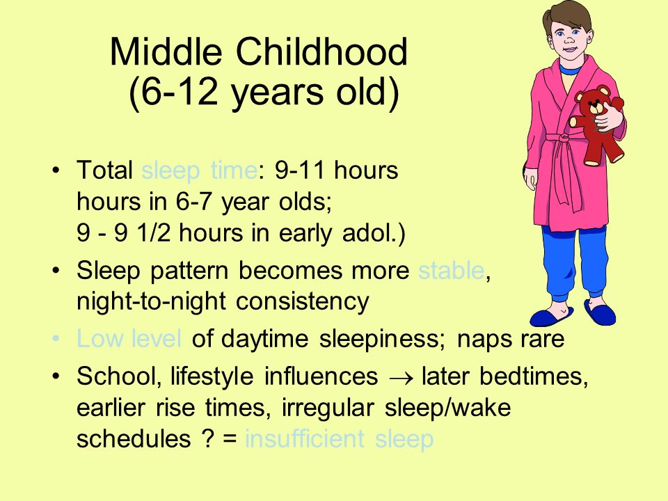 Middle Childhood (6-12 years old)