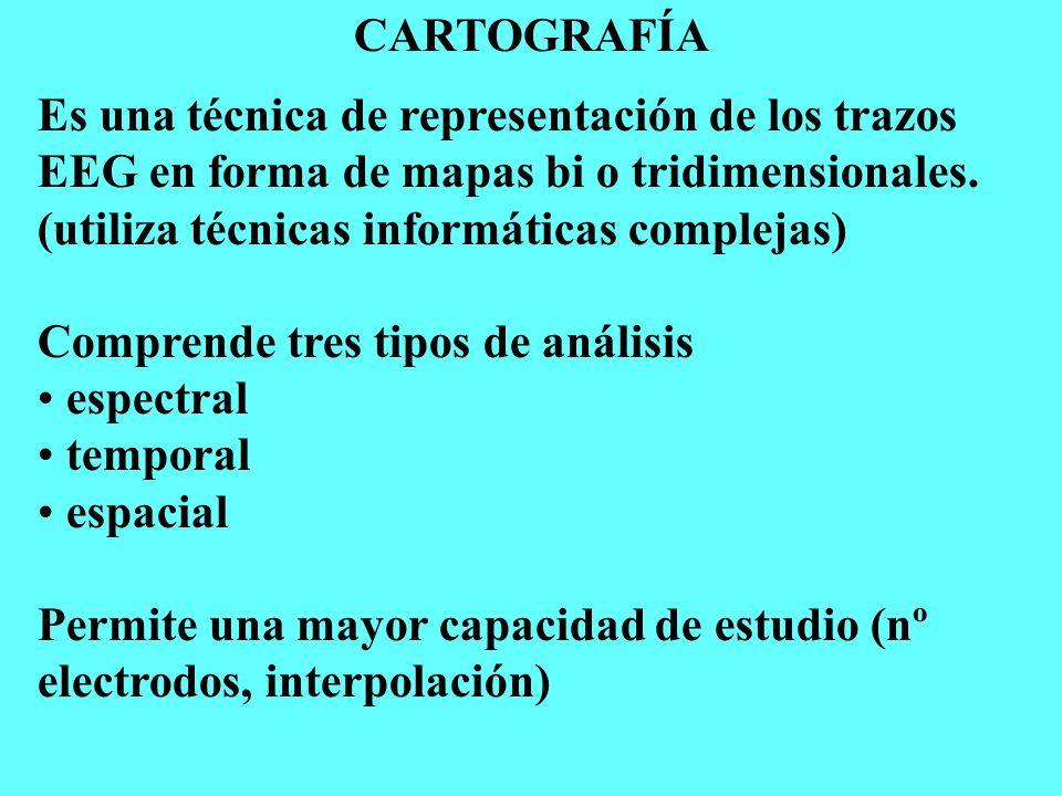 CARTOGRAFÍA Es una técnica de representación de los trazos EEG en forma de mapas bi o tridimensionales.