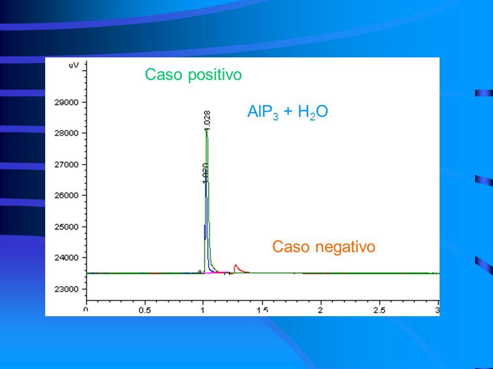 Caso positivo AlP3 + H2O Caso negativo