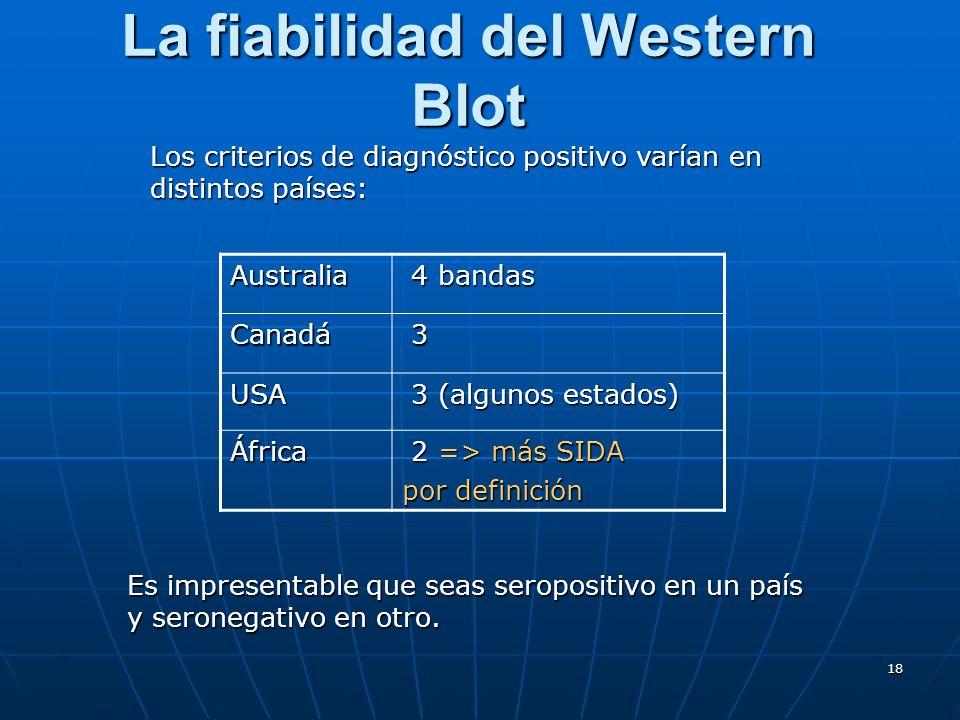 La fiabilidad del Western Blot