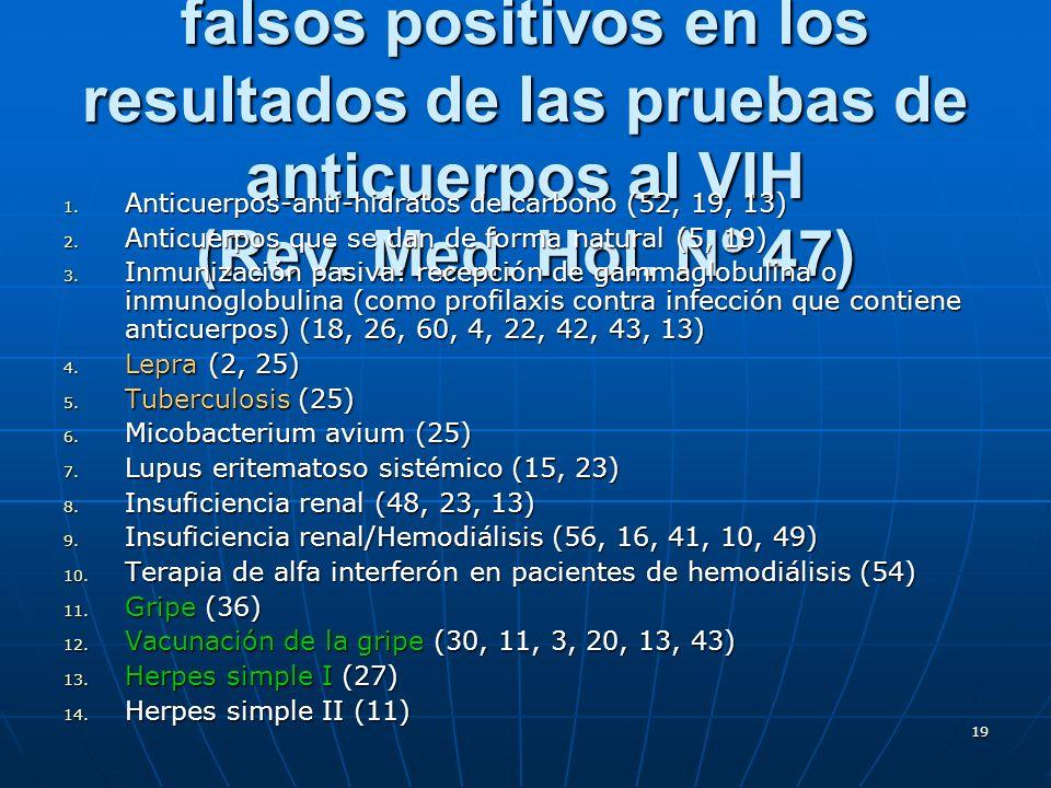 Factores que se sabe causan falsos positivos en los resultados de las pruebas de anticuerpos al VIH (Rev. Med. Hol. Nº 47)