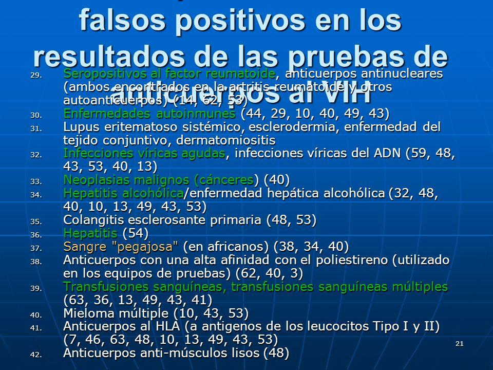 Factores que se sabe causan falsos positivos en los resultados de las pruebas de anticuerpos al VIH
