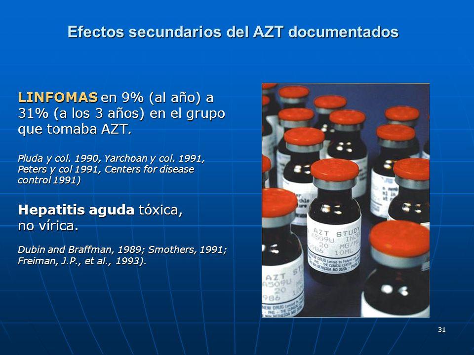 Efectos secundarios del AZT documentados