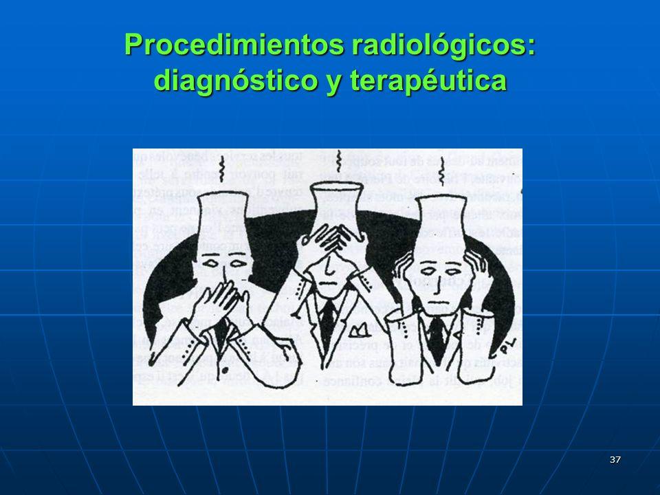 Procedimientos radiológicos: diagnóstico y terapéutica