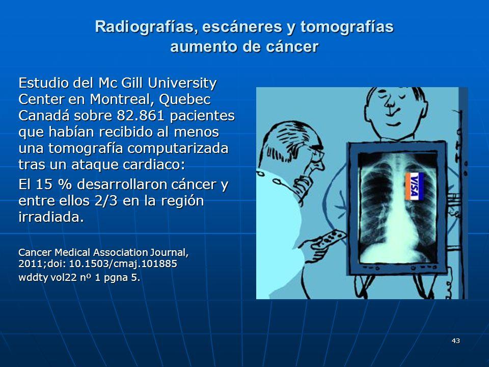 Radiografías, escáneres y tomografías aumento de cáncer