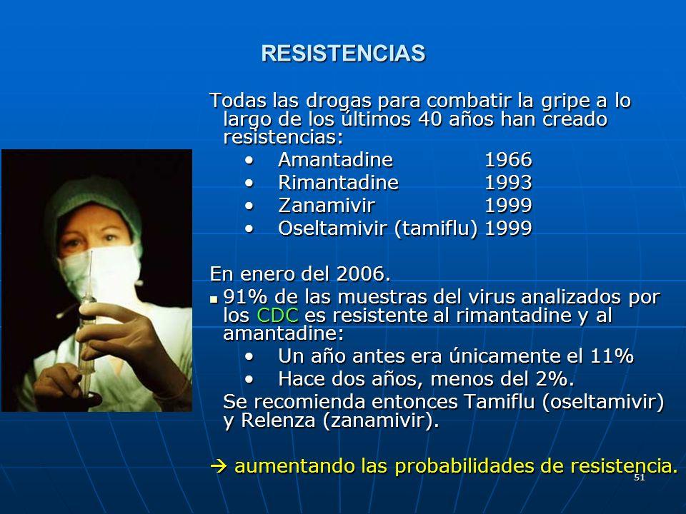 RESISTENCIAS Todas las drogas para combatir la gripe a lo largo de los últimos 40 años han creado resistencias: