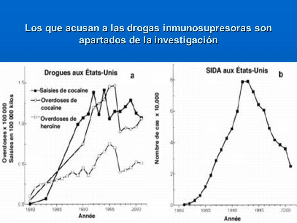 Los que acusan a las drogas inmunosupresoras son apartados de la investigación