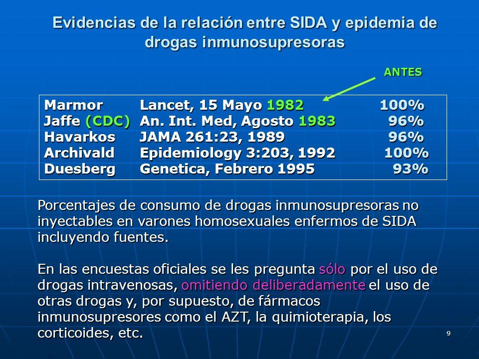Evidencias de la relación entre SIDA y epidemia de drogas inmunosupresoras