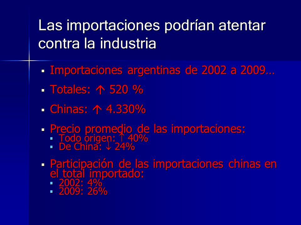 Las importaciones podrían atentar contra la industria