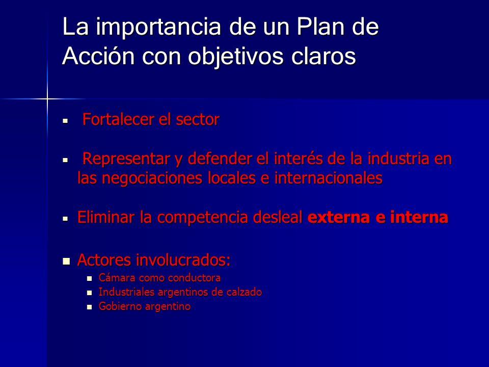 La importancia de un Plan de Acción con objetivos claros