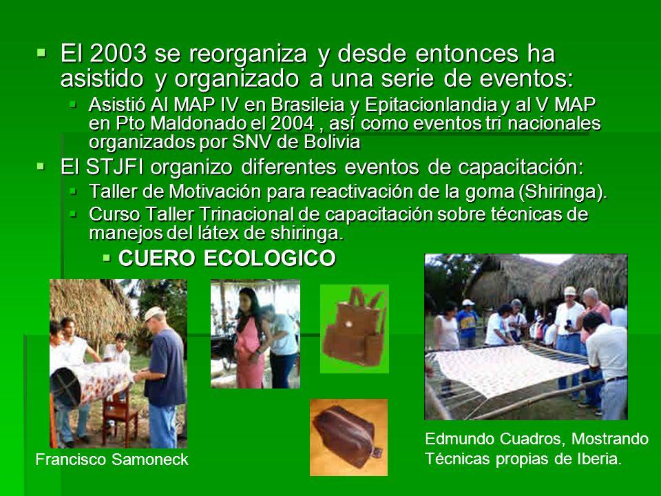 El 2003 se reorganiza y desde entonces ha asistido y organizado a una serie de eventos: