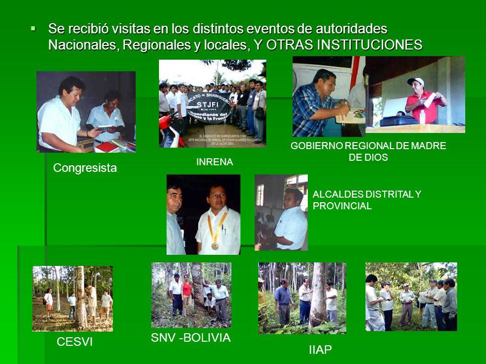 GOBIERNO REGIONAL DE MADRE DE DIOS