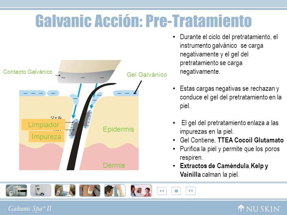 Galvanic Acción: Pre-Tratamiento